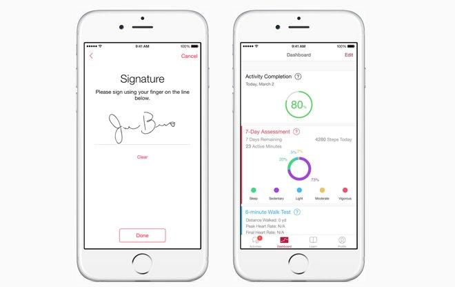 Vivify Health on the topic of Apple's involvement in the consumerization of healthcare… via @AppleInsider