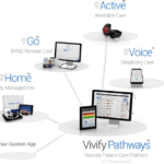 klas research on remote patient monitoring companies