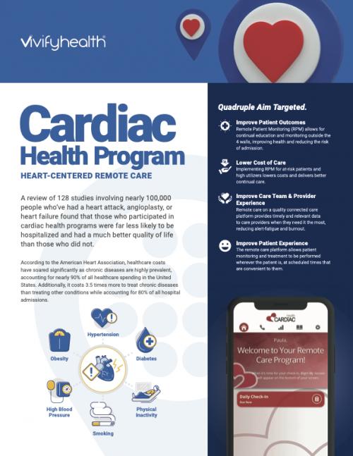 Cardiac Health (2021)