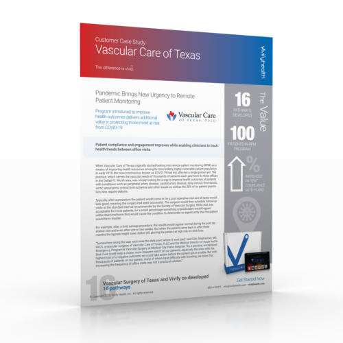 Vascular Care of Texas (2020)